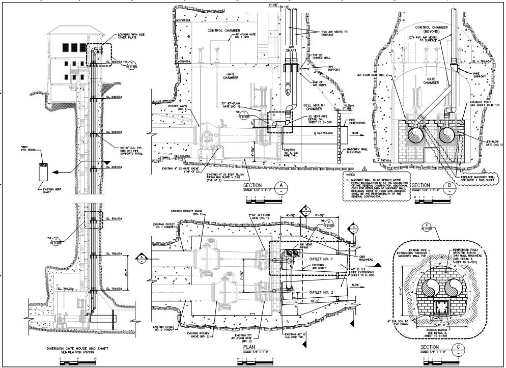 Blandford Plan